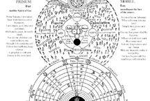 Humanism, God, Universe