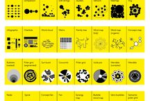 Visualisation / Data visualisation, information design - visual ways of explaining or evaluating one or more things.