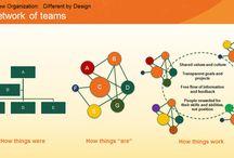 Nye organisasjonsstrukturer