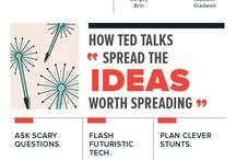 TED.com Resources / by DR4WARD Dr. William J. Ward