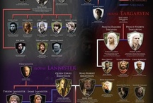 Game of Thrones Infographics / by Visualoop