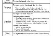 Story elements - reading