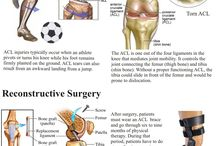 INJURIES AND ANATOMY