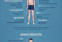Weight training all round