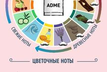 Парфюмерия, ароматерапия