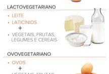 Vegetariano Infos