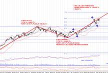 Bursa Ekonomik Doviz / Economy News/ Ekonomi Haberleri