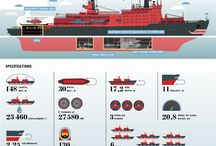Arctic Infographics / Infographics by news agency Arctic-Info http://www.arctic-info.com/