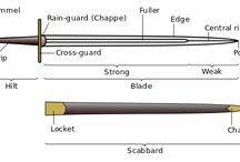 Weapons / Swords, guns, etc