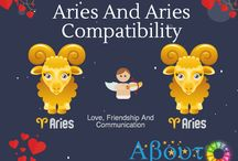 Aries Compatibility With Other Signs