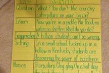 Writing Teaching Points