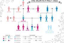 The Iron Fey