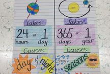 Anchor Charts: Science