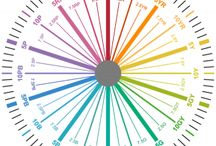 Color Theory / by Terri Davis Art + Design