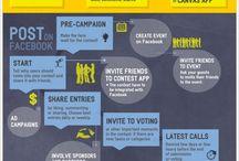 Organize contest