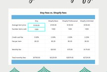Shopify Marketing / All kinds of great information about how to increase sales on my Shopify site. Great helpful articles about Shopify SEO, product development and choice of themes. Great Shopify store examples also. / by Tara Jacobsen - Marketing Speaker & Author