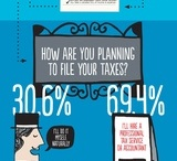 Thats right, I said it...TAXES / #LuxeAccounting / by Denise Sainz