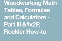 math for woodworking