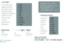 Photography Tips / Quick reference for taking great photos! / by Eye On Politics