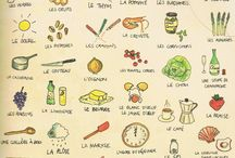 Les vocabulaires de cuisine