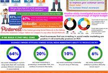 Social Media Marketing / All about Facebook, Twitter, Linkedin, Pinterest, StumbleUpon & Tumblr