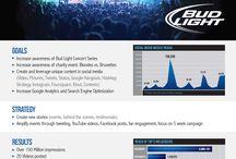 Campaign Case Studies / Social Media Campaign Case Studies for Bud Light, Maui Jim & Lone Star Park