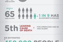 Alzheimer's & Dementia Education