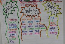 Grammar - Verbs / Ideas and inspiration for teaching verbs.