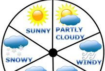 teaching weather