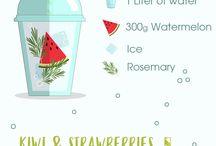 healthy drinks/water