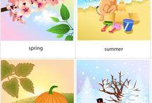 pory roku