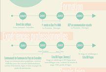 Curriculum and portfolios