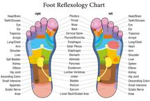 Reflexology and massage