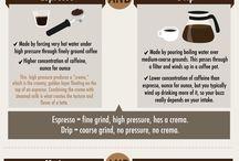 kafee