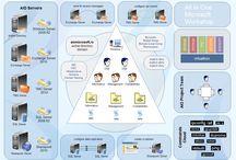 Implementing TOP 5 Microsoft Servers Workshop (AMTC11) / Illustrations used in Implementing TOP 5 Microsoft Servers Workshop.