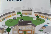 co-housing community