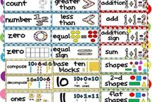 Math Vocabulary and Word Problems / Teach kids how to stick with it and solve one and multi-step word problems.  Vocabulary for a variety of math topics.  Anchor charts for word problems, strategies to teach such as bar modeling, number bonds, etc.