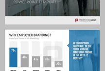 HR i Rekrutacja