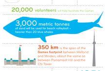 Volunteer / Community involvement
