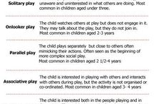 The Study of Play