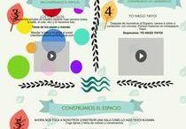 INFANTIL Proyectos para trabajar en el Aula / Curso Del Papel a la Nube del #CRIF Las Acacias Infografias destacadas de actividades para EDUCACIÓN INFANTIL