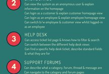 Kronodesk = HelpDesk / KronoDesk is an integrated customer support system that includes help desk ticketing, customer support forums and an online knowledge base in a single user interface.