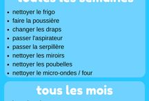 planning pratique