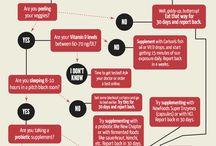Paleo Diet Infographics