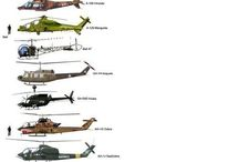 Aerei ed elicotteri