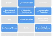 Engaging Employees [Employee Advocacy]
