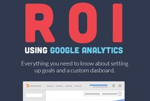 Google Analytiky