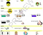 Spanish - Characteristics