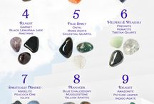 Birthstones and meaning