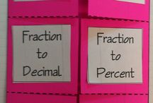 Fractions, decimals, and percents.